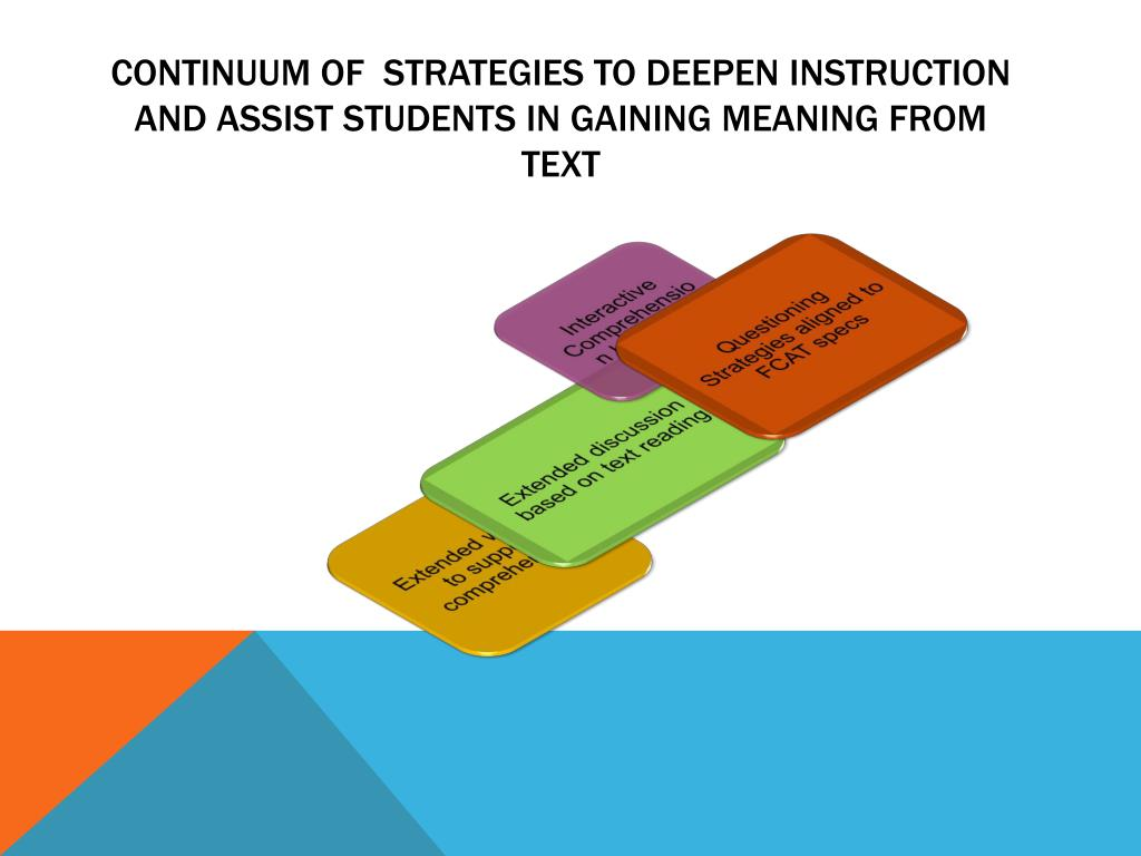 Continuum of  Strategies to Deepen Instruction and Assist Students in Gaining Meaning from Text