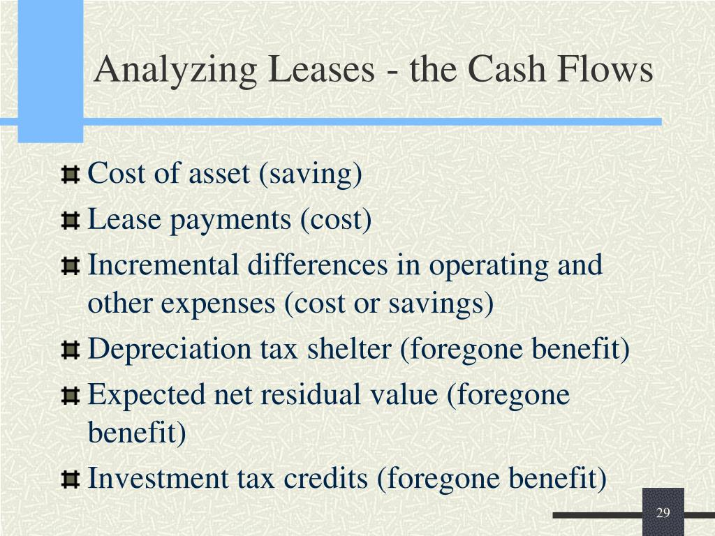 Analyzing Leases - the Cash Flows