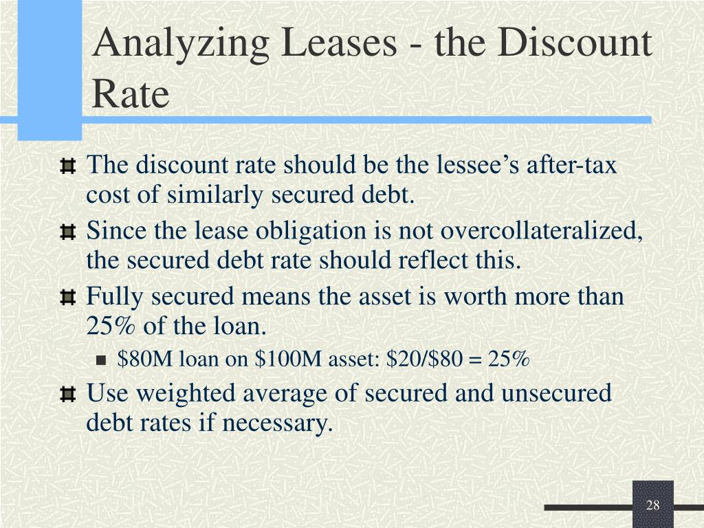 Analyzing Leases - the Discount Rate