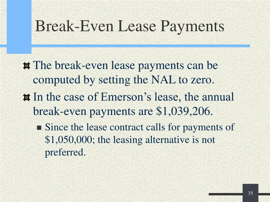 Break-Even Lease Payments