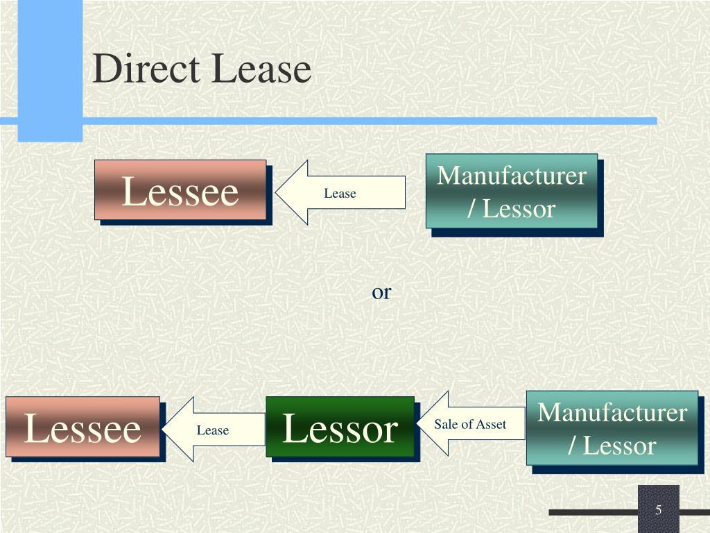 Manufacturer/ Lessor