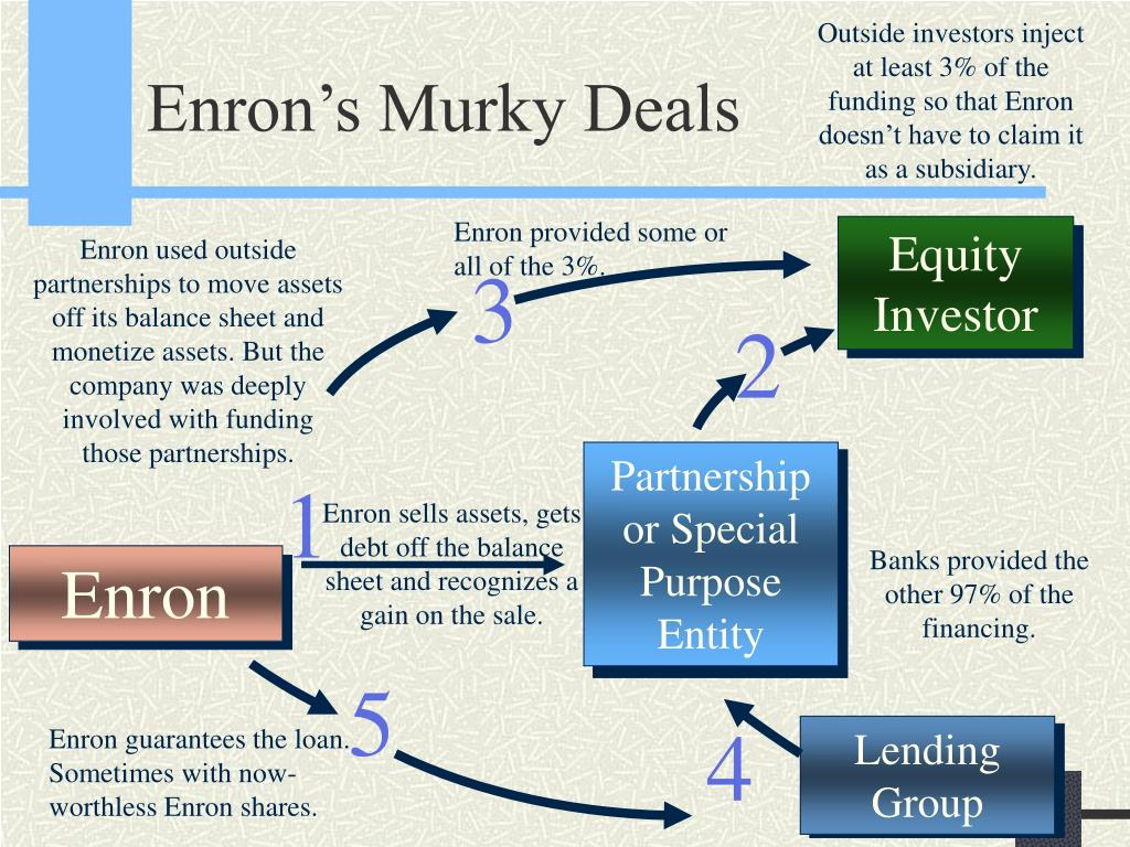 Enron provided some or all of the 3%.