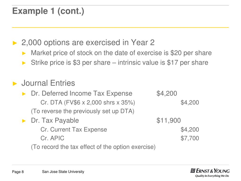 Exercise of stock options journal entry