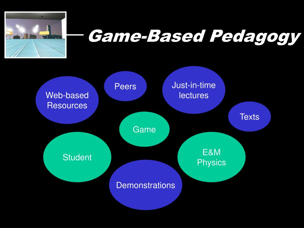 Game-Based Pedagogy