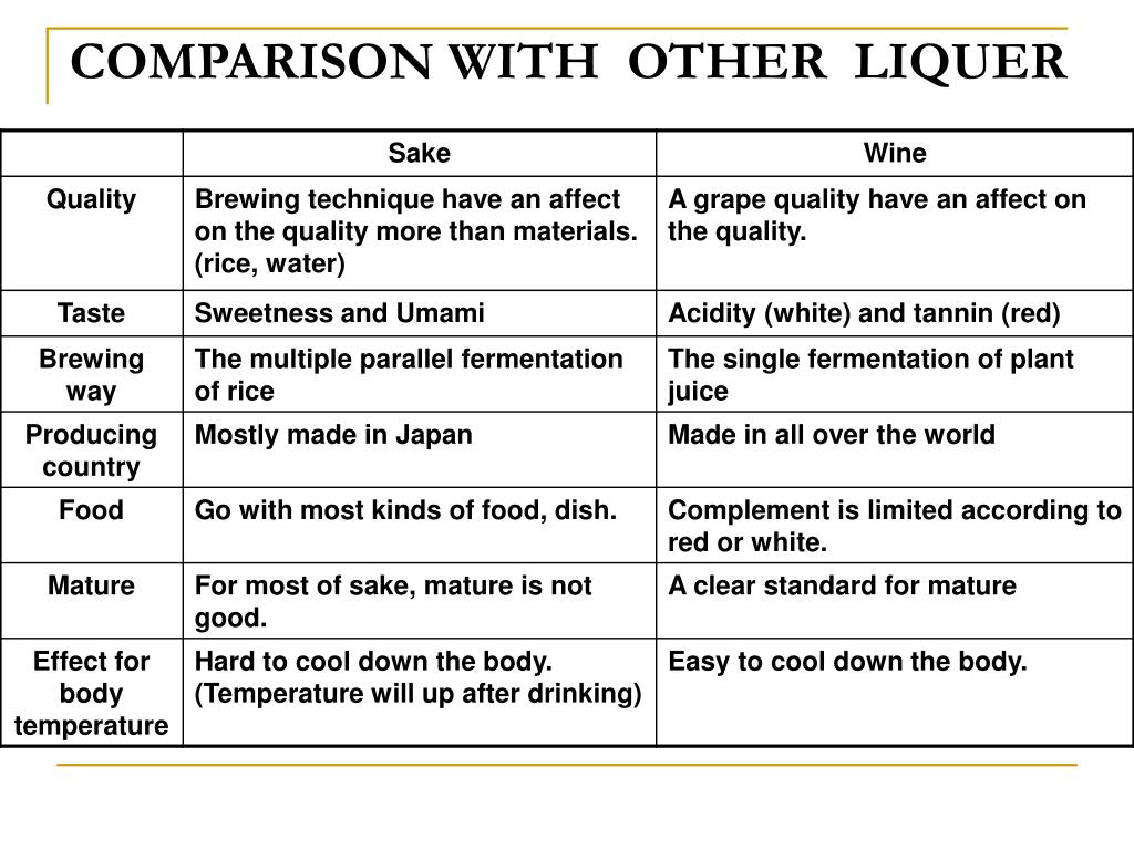 COMPARISON WITH  OTHER  LIQUER