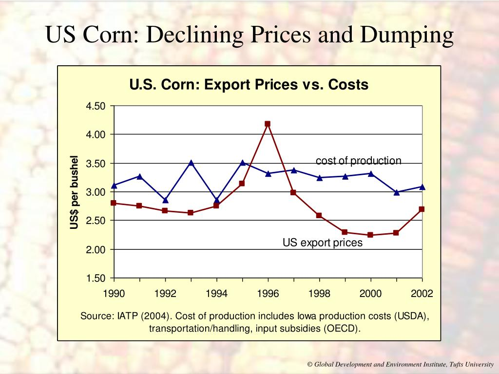 US Corn: Declining Prices and Dumping