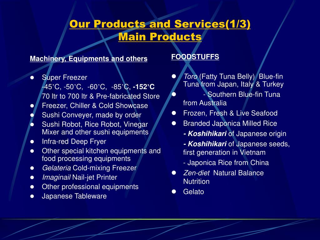 Our Products and Services(1/3)