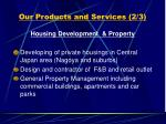 our products and services 2 3