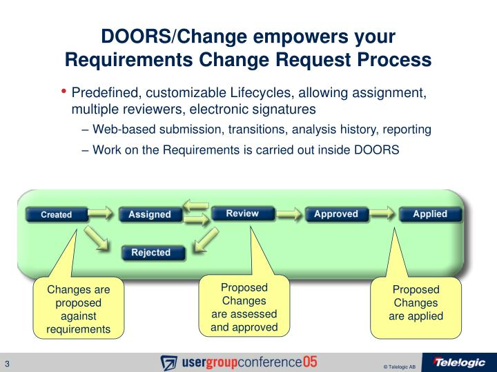 Doors change empowers your requirements change request process
