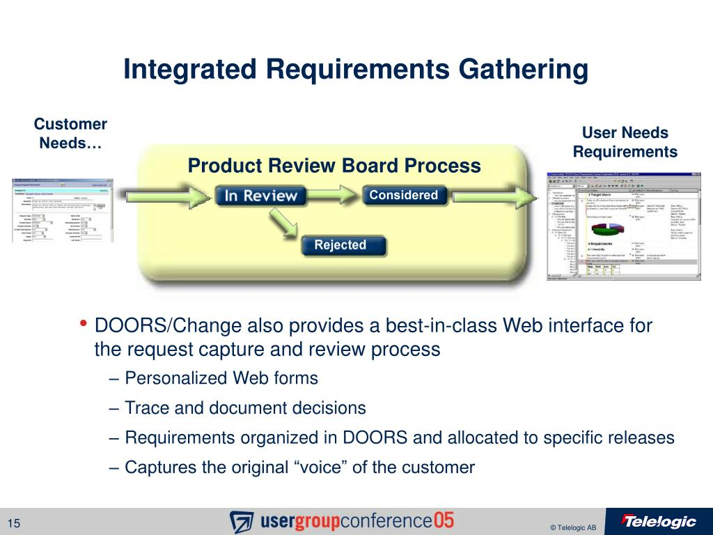 Integrated Requirements Gathering