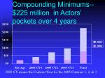 compounding minimums 225 million in actors pockets over 4 years