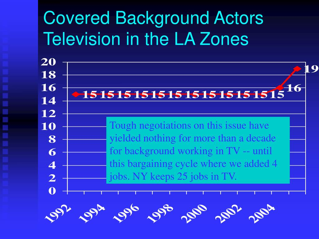 Covered Background Actors