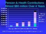 pension health contributions almost 80 million over 4 years