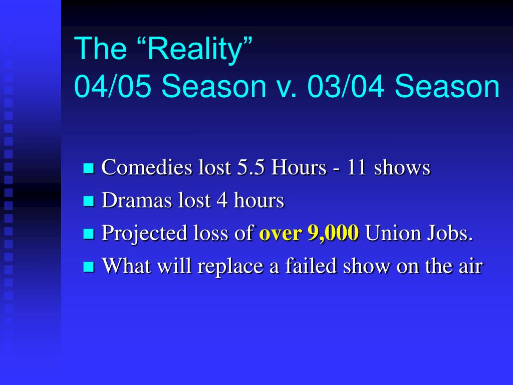 """The """"Reality"""""""