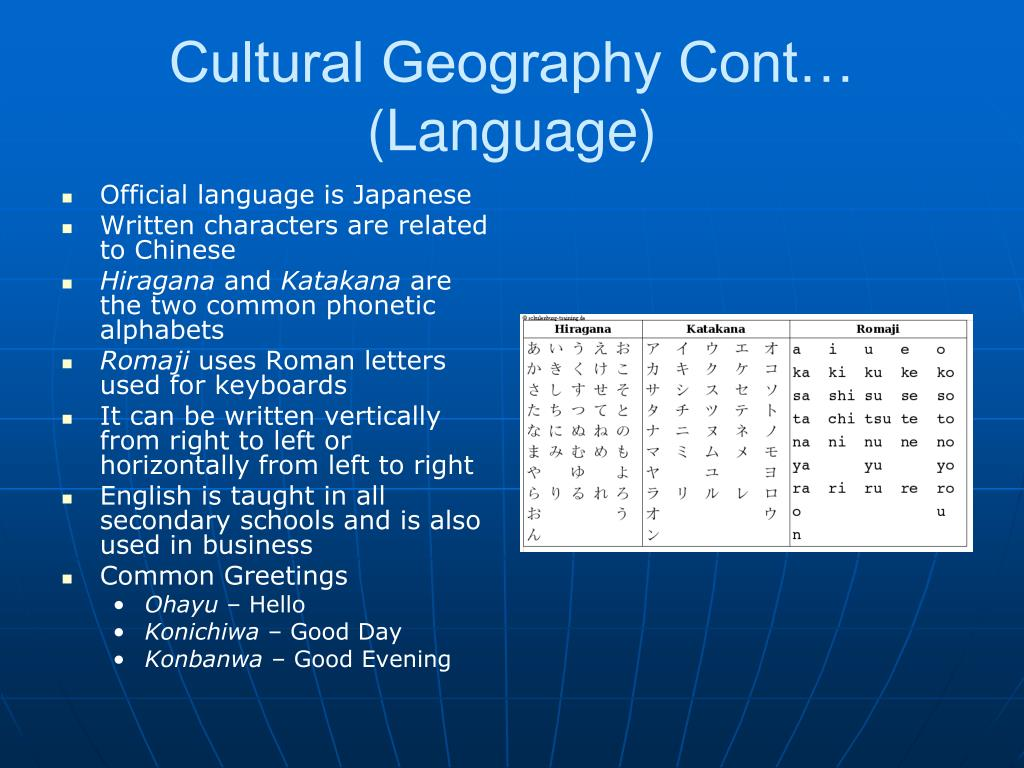 Cultural Geography Cont… (Language)