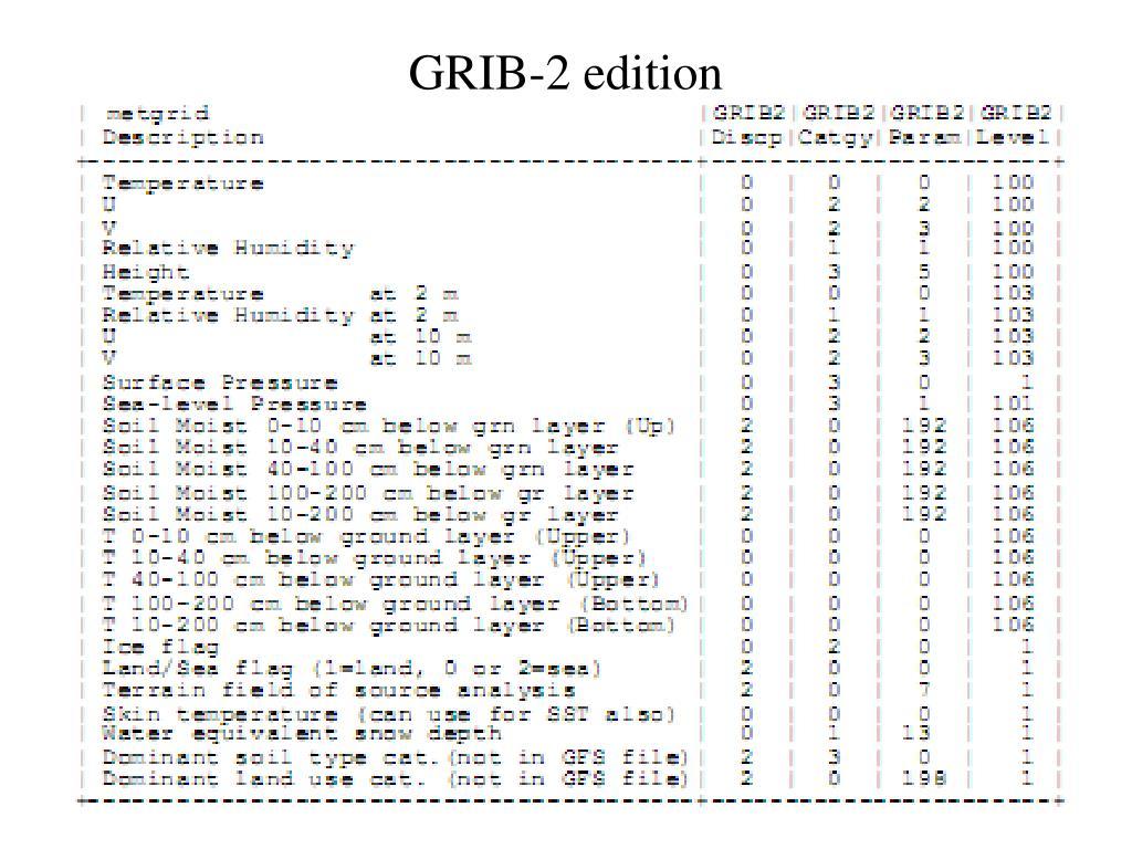 GRIB-2 edition