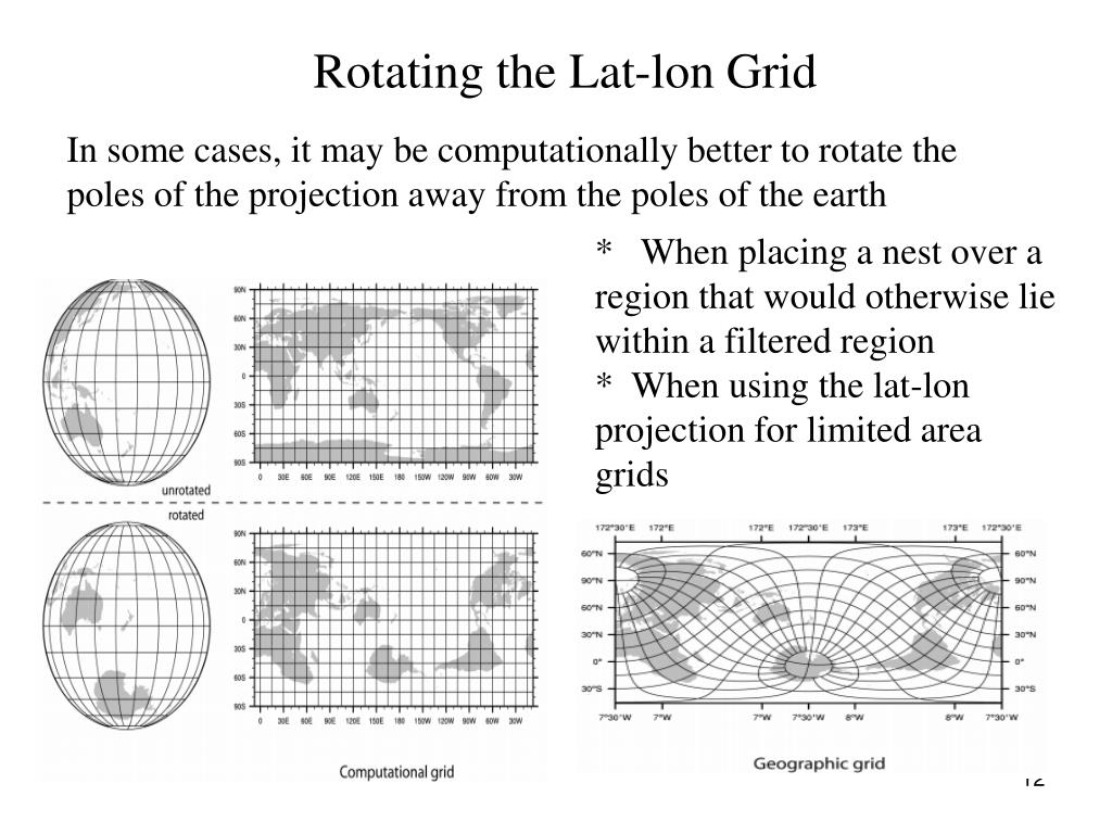 Rotating the Lat-lon Grid