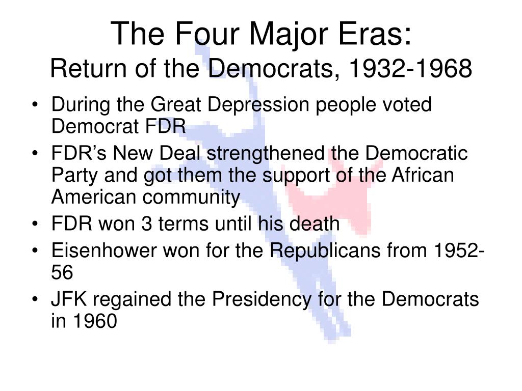 The Four Major Eras: