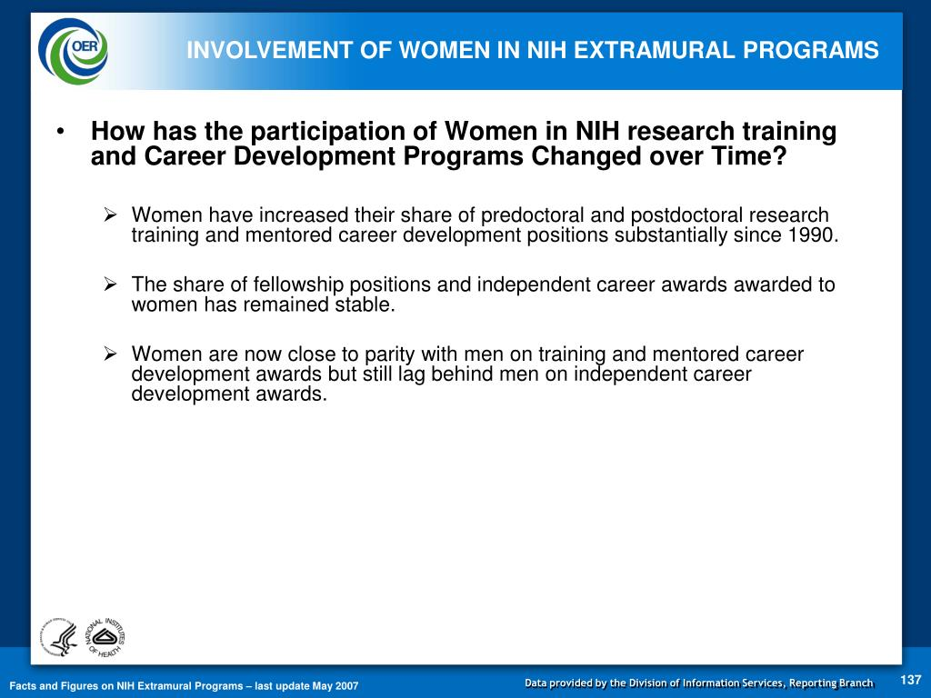 How has the participation of Women in NIH research training and Career Development Programs Changed over Time?