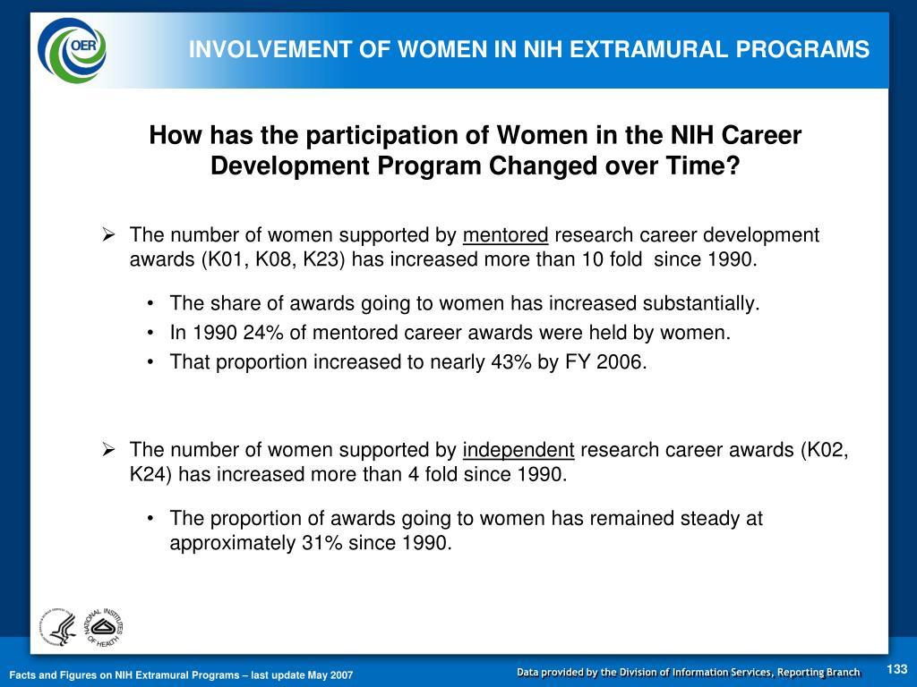 Women on NIH Career Awards