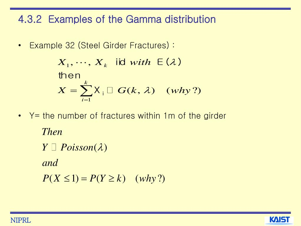 4.3.2  Examples of the Gamma distribution