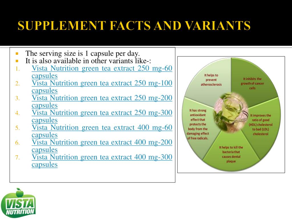 SUPPLEMENT FACTS AND VARIANTS