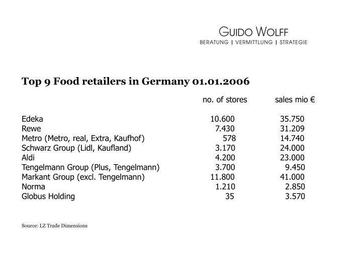 Top 9 Food retailers in Germany 01.01.2006