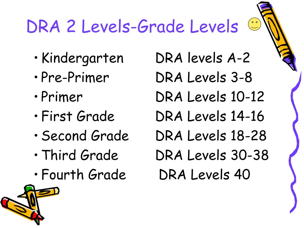 Ppt developmental reading assessment powerpoint for What to dra
