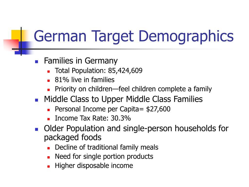 German Target Demographics