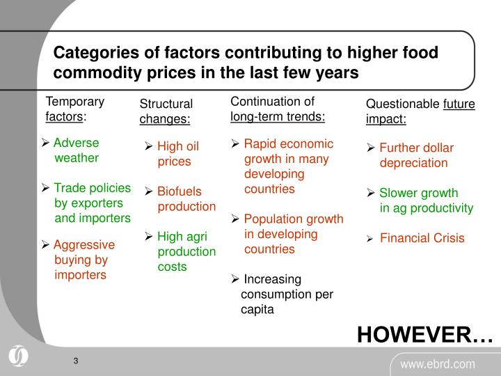Categories of factors contributing to higher food commodity prices in the last few years