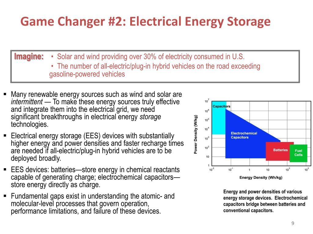 Game Changer #2: Electrical Energy Storage