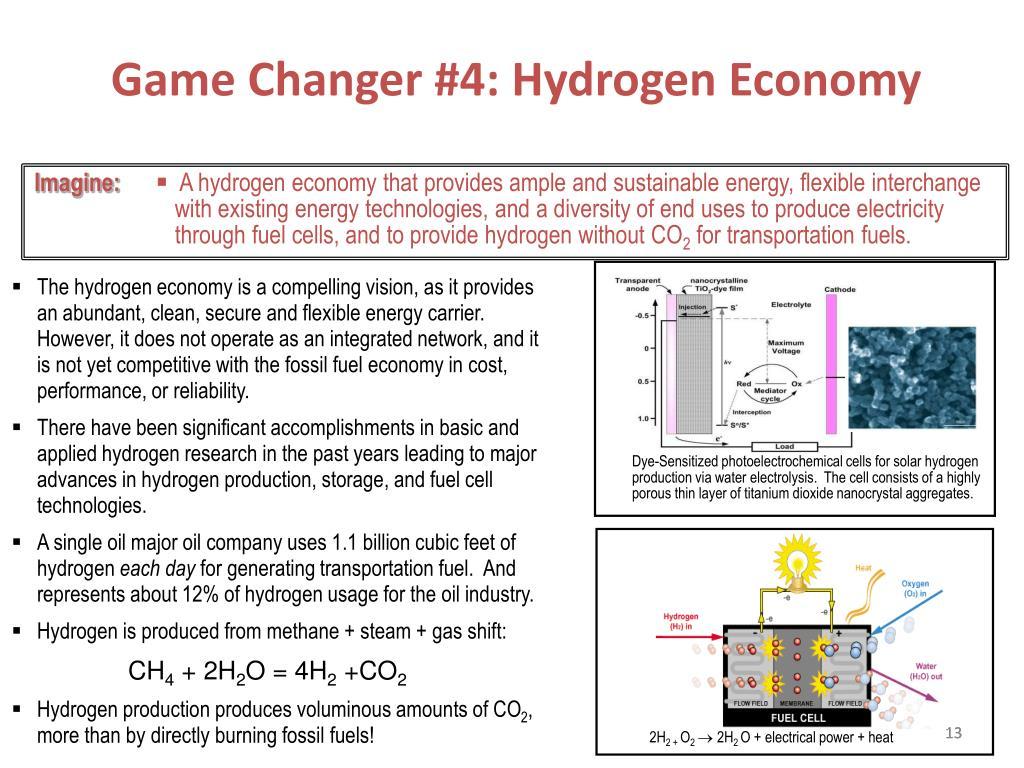 Game Changer #4: Hydrogen Economy