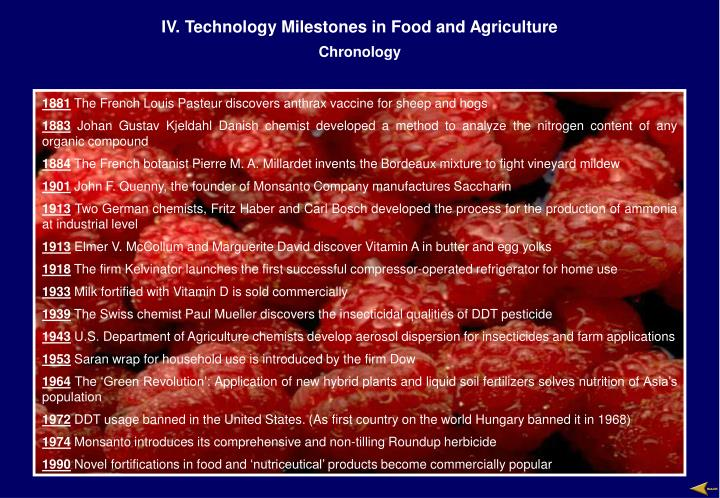 IV. Technology Milestones in Food and Agriculture