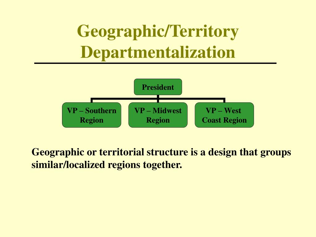 Geographic/Territory Departmentalization