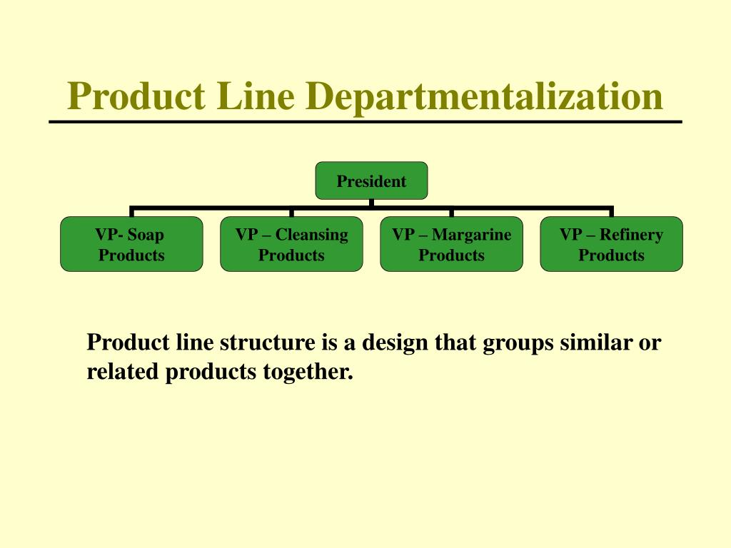 Product Line Departmentalization