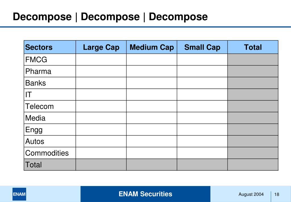 Decompose | Decompose | Decompose