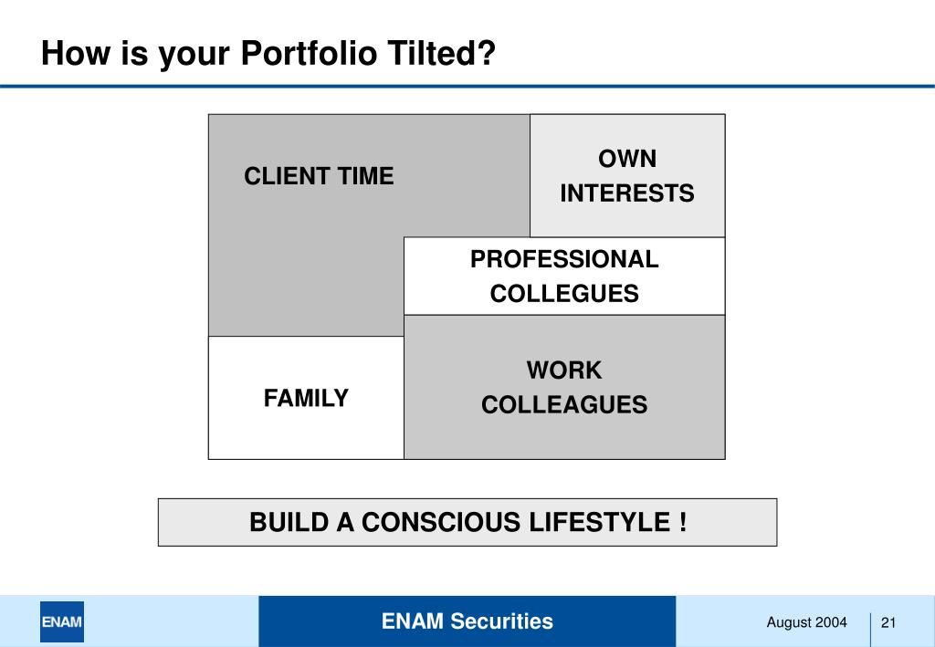 How is your Portfolio Tilted?
