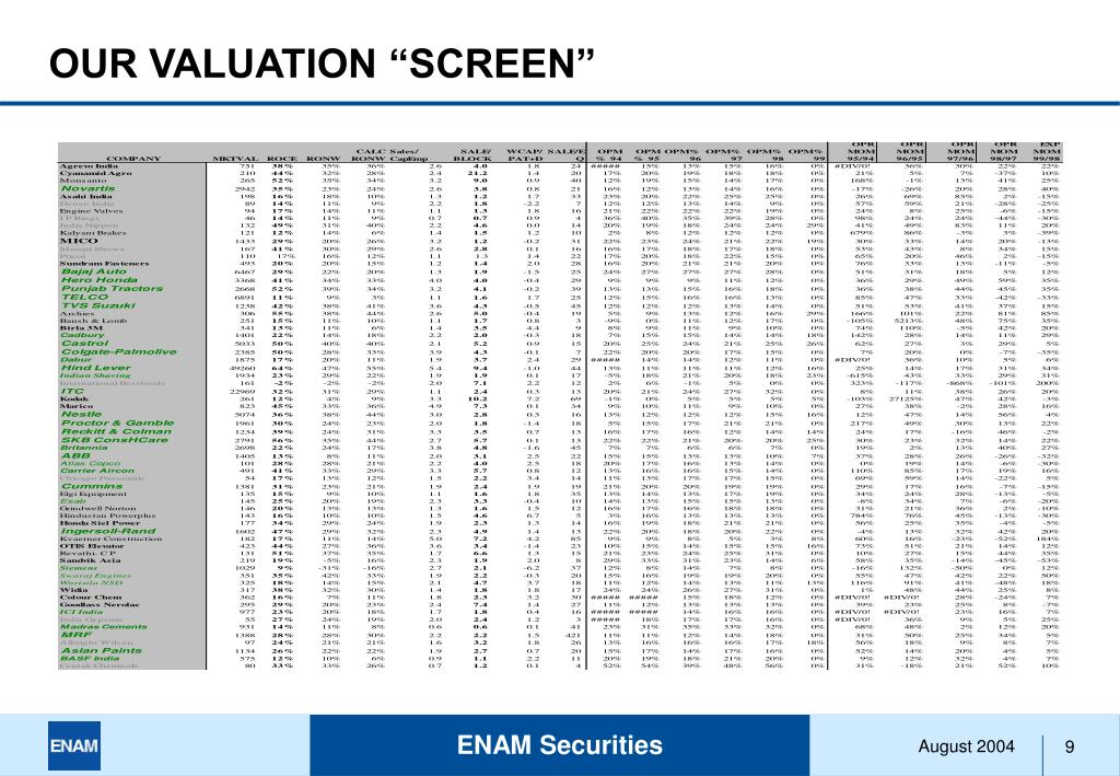 """OUR VALUATION """"SCREEN"""""""