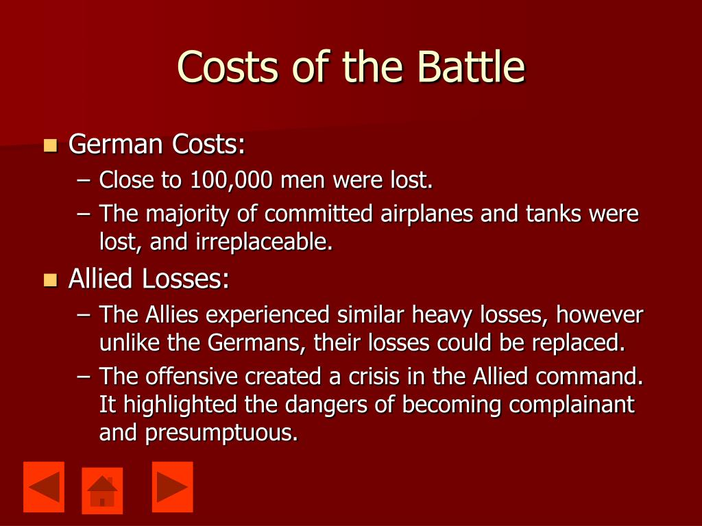 Costs of the Battle