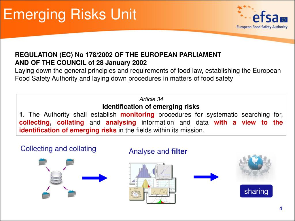 Emerging Risks Unit