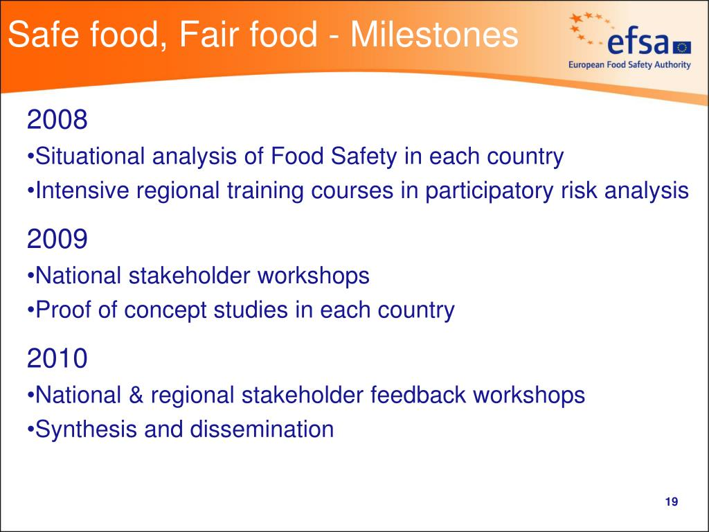 Safe food, Fair food - Milestones