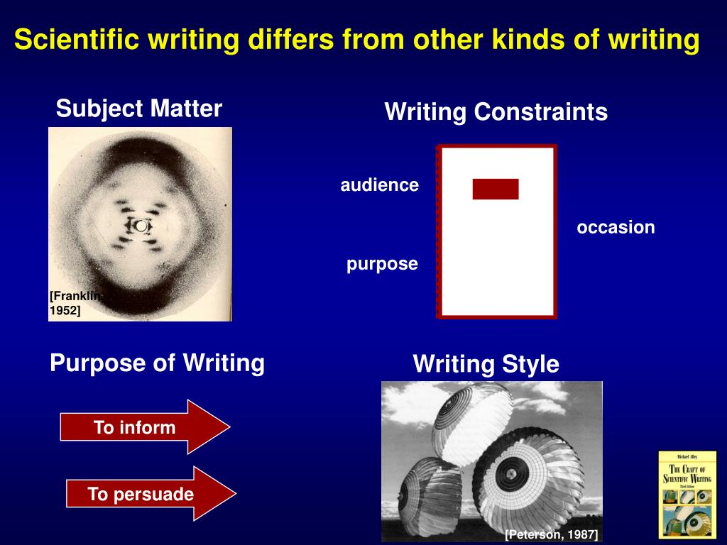 different kinds of writing styles