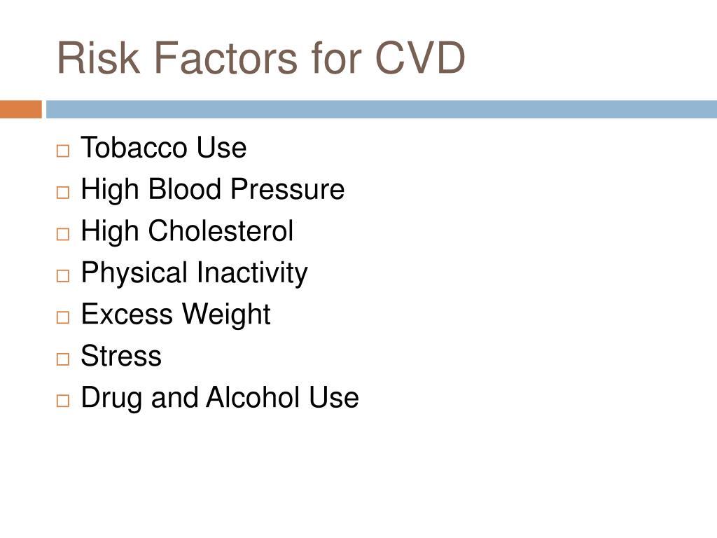 Risk Factors for CVD