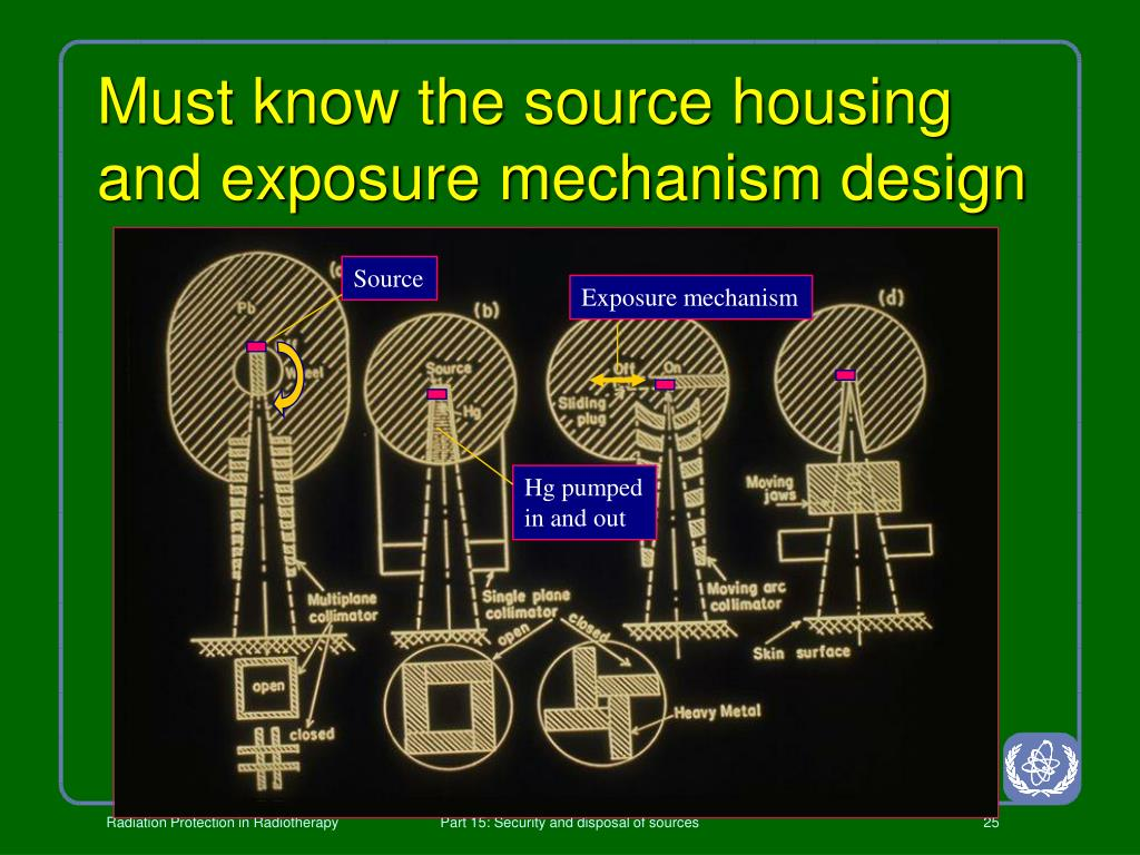 Must know the source housing and exposure mechanism design