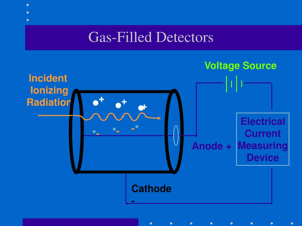 Gas-Filled Detectors