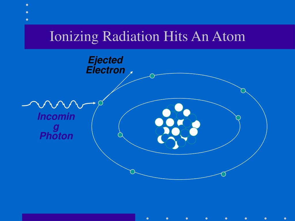 Ionizing Radiation Hits An Atom