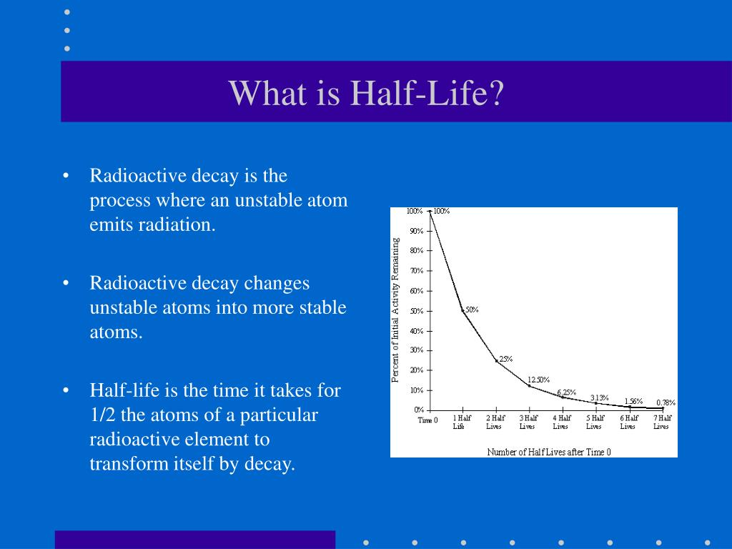 What is Half-Life?