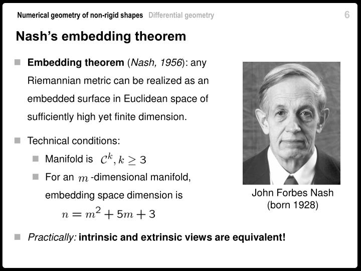 Nash's embedding theorem