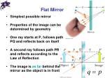 flat mirror