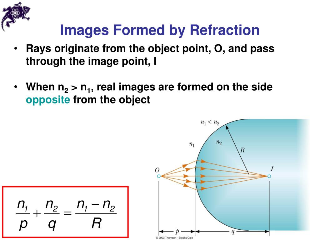 Images Formed by Refraction